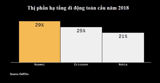 Bảng tỷ số này sẽ cho thấy Mỹ hay Trung Quốc chiến thắng trong cuộc chiến tranh lạnh về công nghệ đang hồi gay cấn - Ảnh 12.