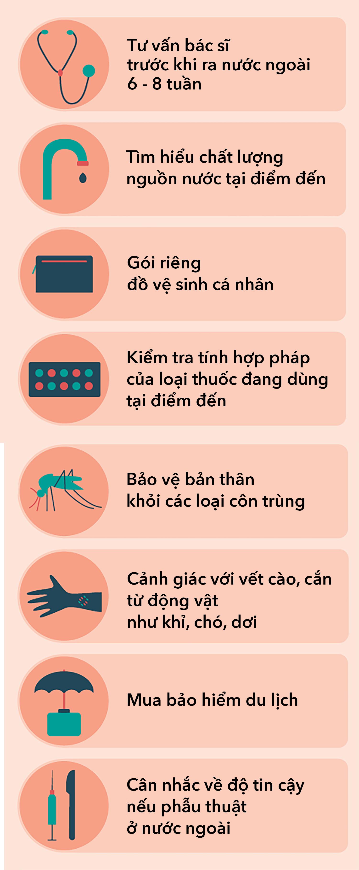 [Infographics] Cách bảo vệ sức khoẻ khi du lịch nước ngoài  - Ảnh 1