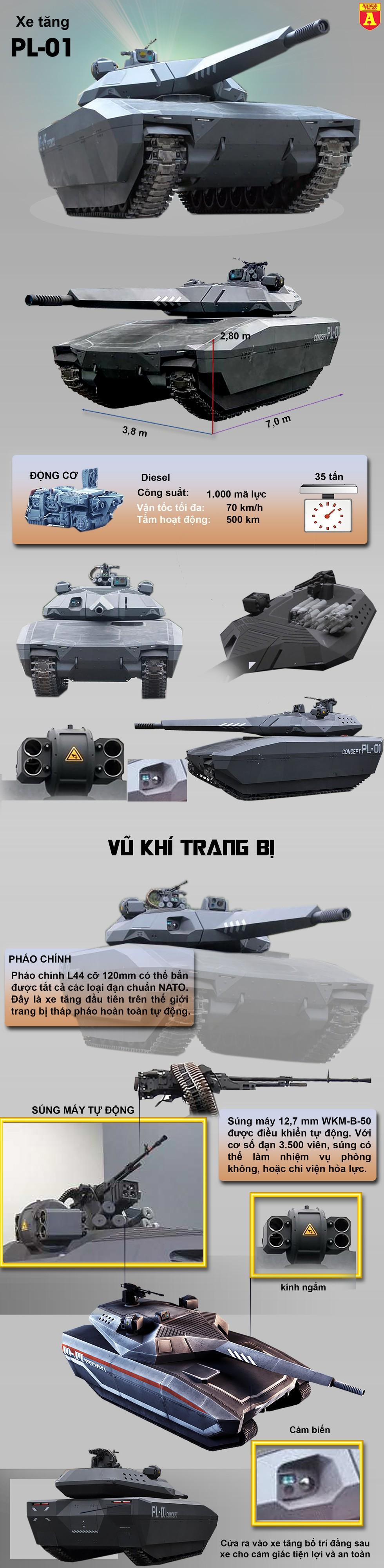 [Infographics] Bất ngờ với quốc gia chế tạo xe tăng tàng hình đầu tiên - Ảnh 1