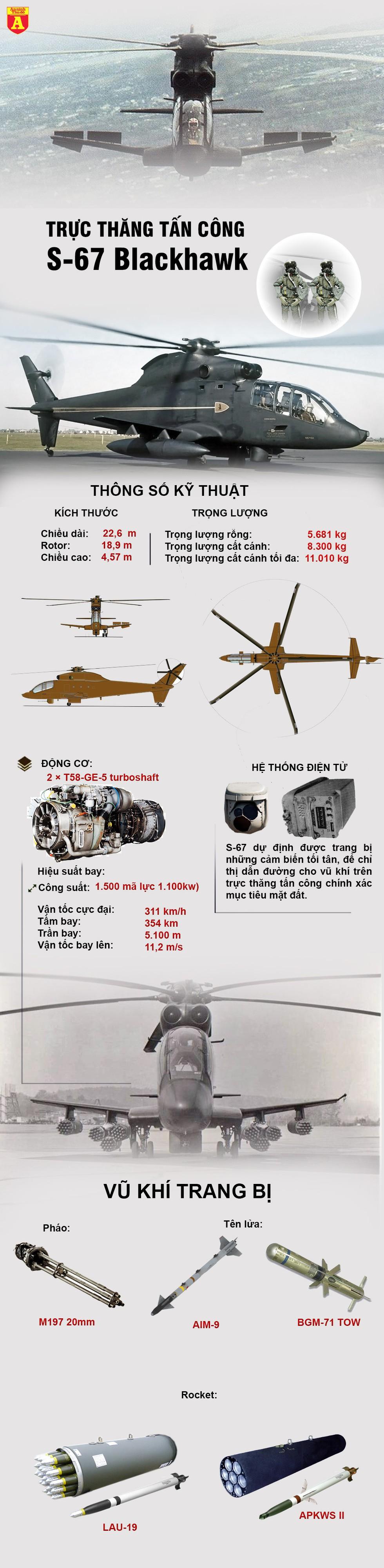 """[Infographics] """"Xe tăng bay"""" Mỹ thất thế trước Mi-24 Liên Xô - Ảnh 1"""
