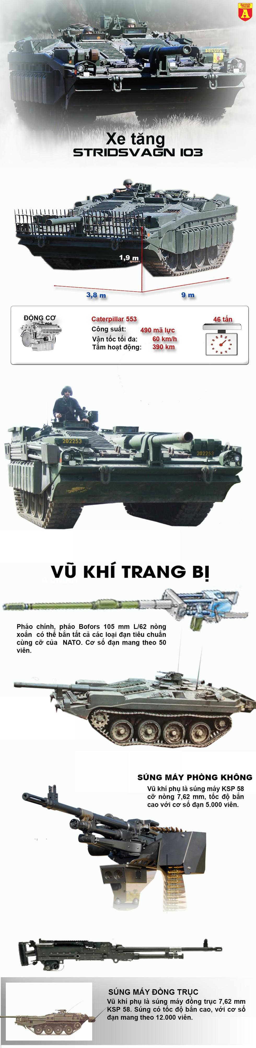 """[Infographics] Xem xe tăng """"lùn"""" nhất thế giới """"nhún nhảy"""" chỉnh góc bắn - Ảnh 1"""