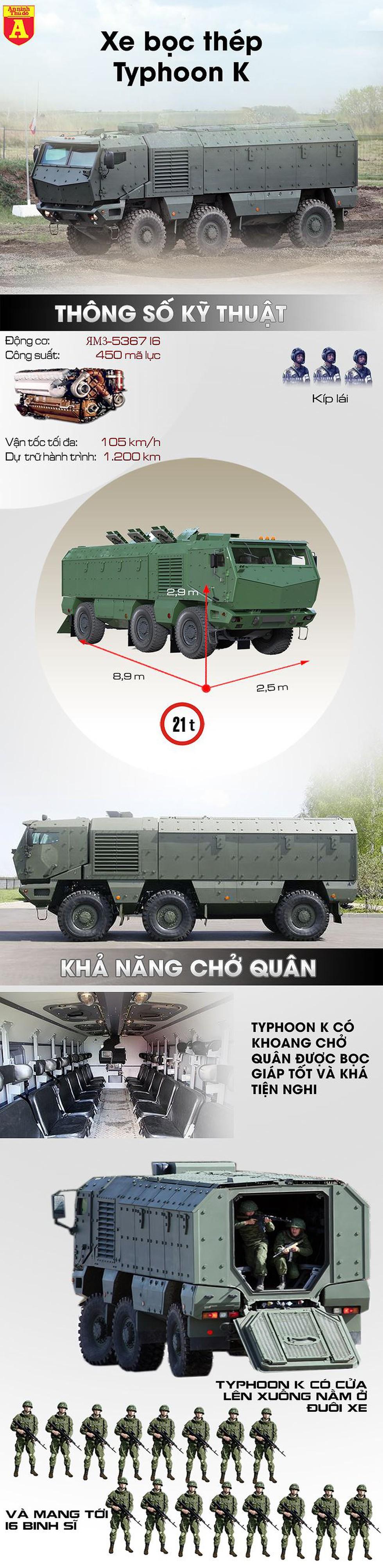 """[Infographics] Nga chưa kịp biên chế """"quái thú"""" Typhoon-K đã bị Trung Quốc sao chép - Ảnh 1"""