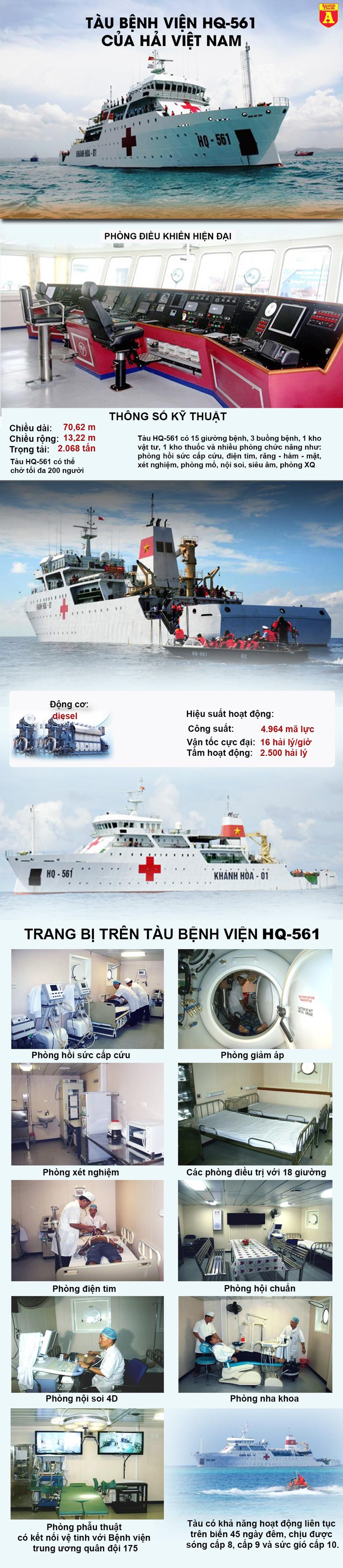 [Infographics] Bất ngờ: Việt Nam sở hữu tàu bệnh viện hiện đại nhất Đông Nam Á - Ảnh 1