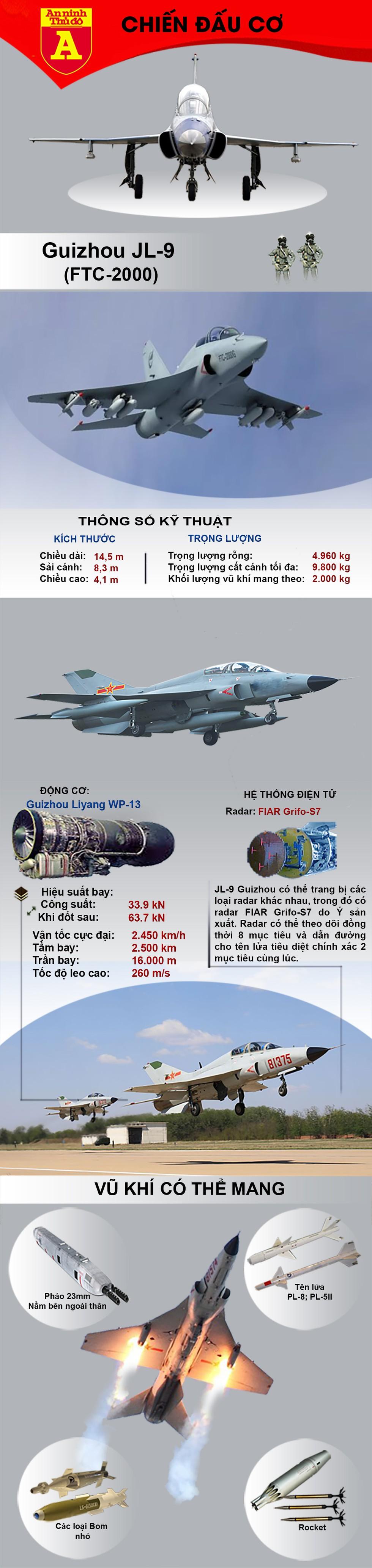 [Infographics] Campuchia bất ngờ đặt mua chiến đấu cơ FTC-2000 của Trung Quốc - Ảnh 1