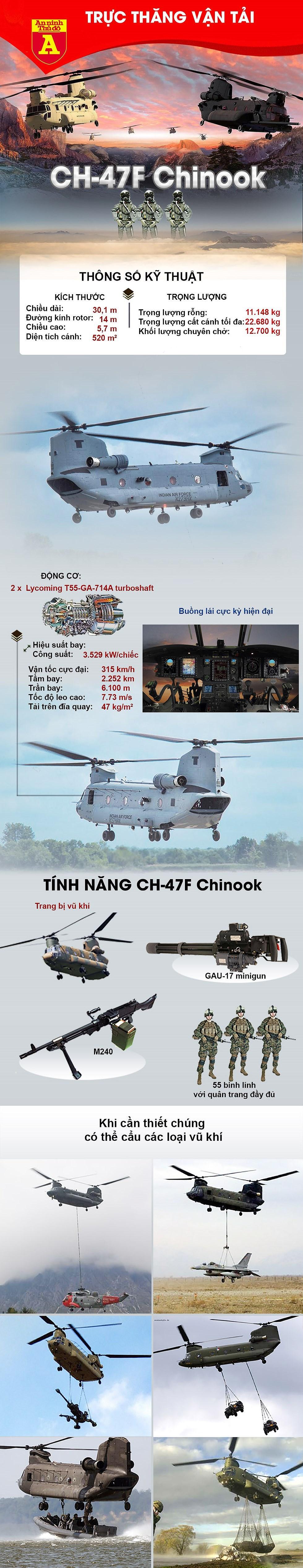 [Infographics] Trực thăng khổng lồ Mỹ vừa bị phá hủy tại Afghanistan - Ảnh 1