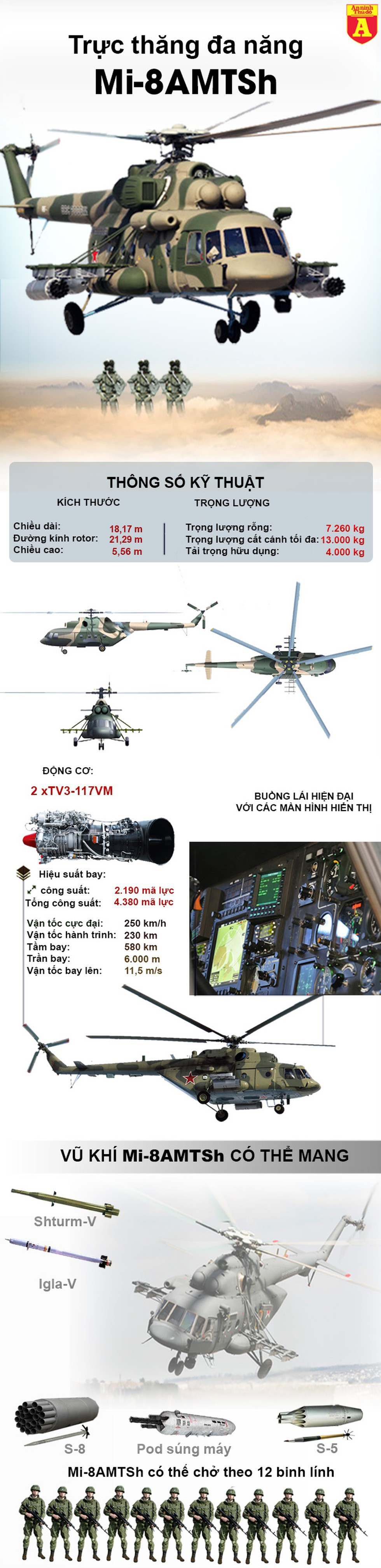 "[Infographics] ""Kẻ hủy diệt"" Mi-8AMTSh của Nga rơi - Ảnh 1"