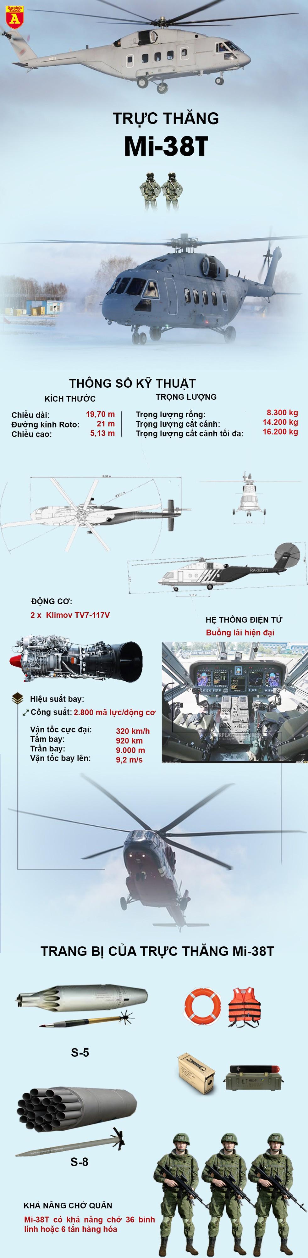 """[Infographics] Trực thăng """"miễn nhiễm"""" với tên lửa phòng không vác vai có nguy cơ ế ẩm - Ảnh 1"""