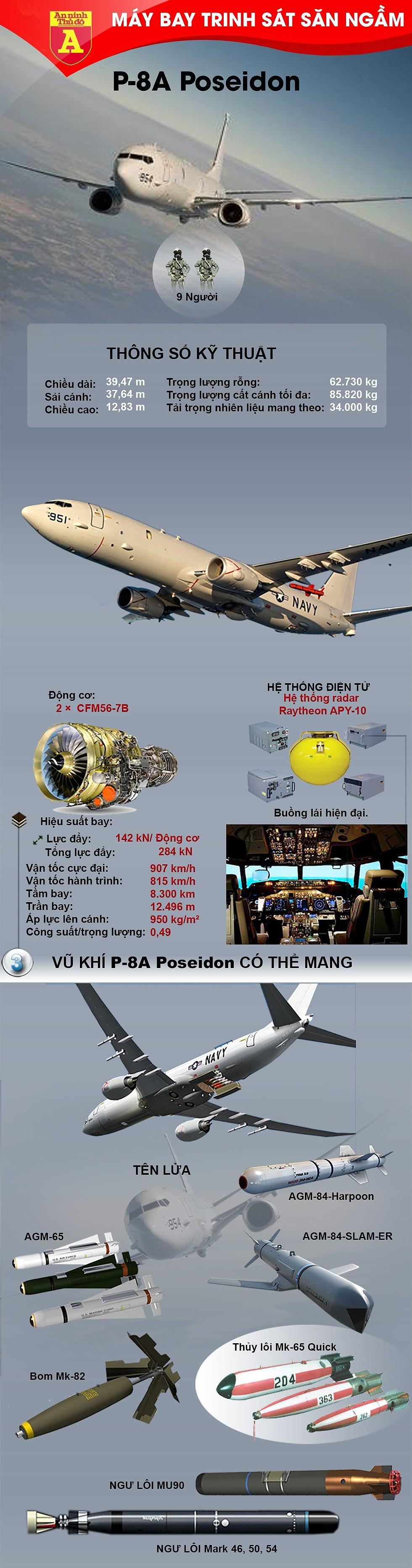 """[Infographics] Không bắn hạ """"thần biển"""" P-8A Poseidon Mỹ, pha né đòn đầy khôn ngoan của Iran - Ảnh 1"""