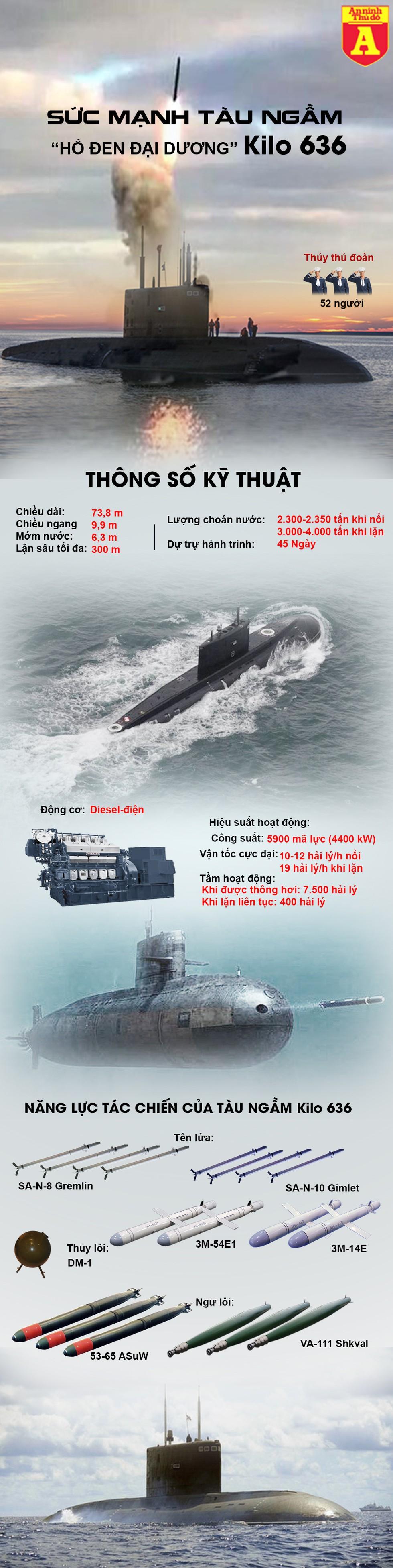 """[Infographics] """"Hố đen đại dương"""" Kilo 636 Nga lại lầm lũi tiến vào Địa Trung Hải - Ảnh 1"""