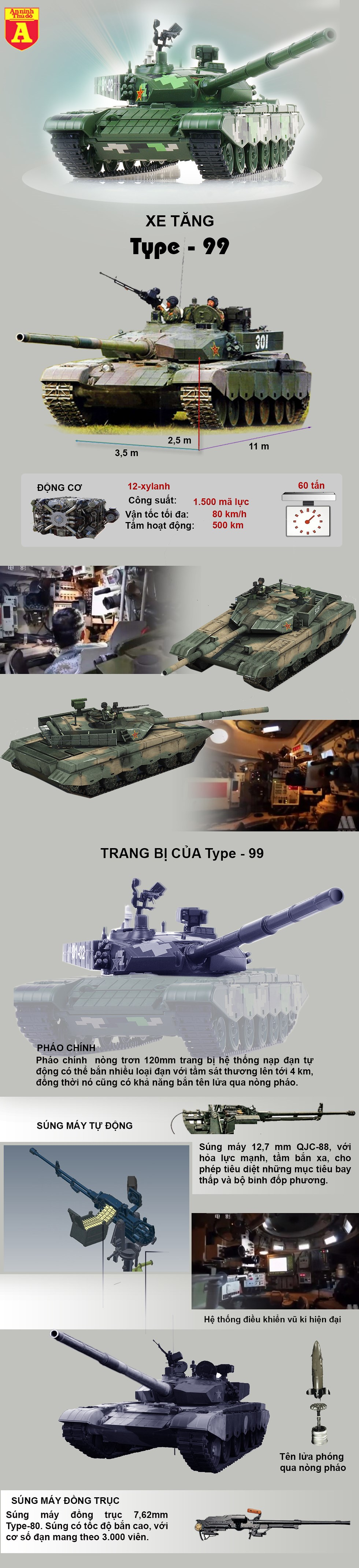[Infographics] Siêu tăng Type 99 của Trung Quốc chỉ là hổ giấy và sự thừa nhận cay đắng? - Ảnh 1