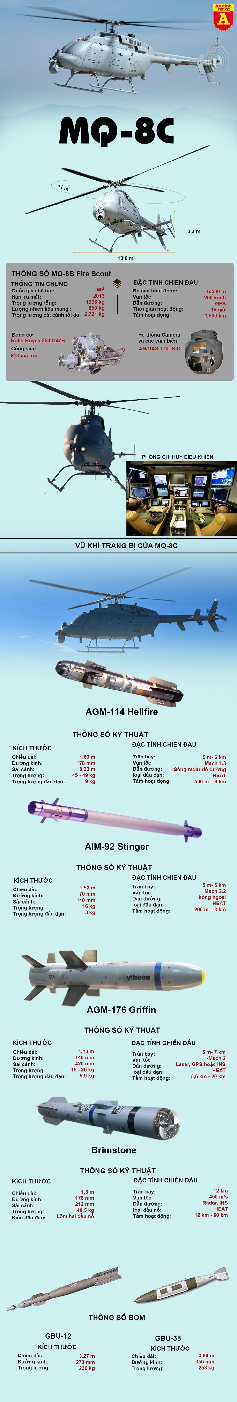 """[Infographics] Trực thăng không người lái - """"Chim lửa"""" MQ-8C đình cao của Mỹ chính thức ra mắt - Ảnh 1"""