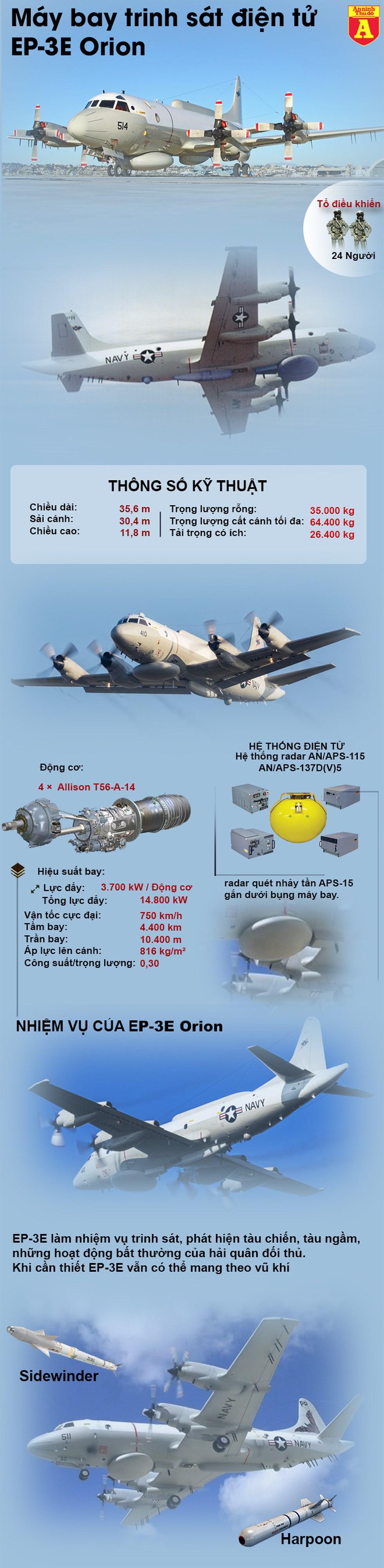 [Infographics] Hé lộ thông tin máy bay quân sự Mỹ vừa bị Su-30MK2 của Venezuela áp sát - Ảnh 1