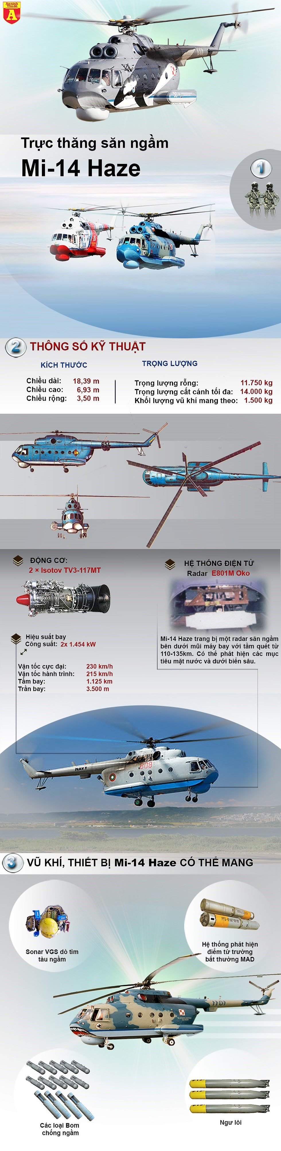 [Infographic] Quốc gia nào khối NATO có trực thăng săn ngầm mang vũ khí hạt nhân của Liên Xô - Ảnh 1