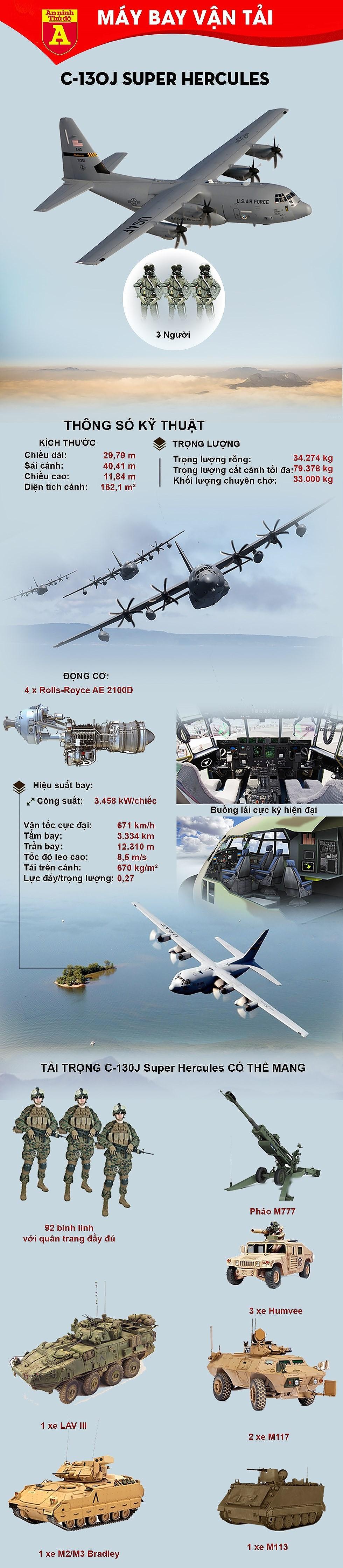[Infographic] Vì đâu 123 vận tải cơ C-130 Mỹ phải nằm đất? - Ảnh 1