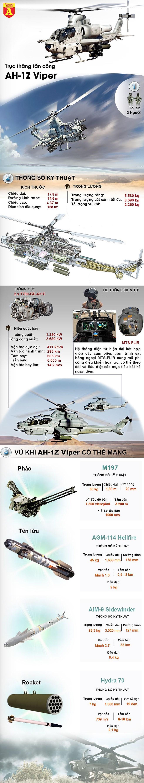 """[Infographic] Phi đội trực thăng """"Rắn siêu độc"""" của Mỹ sẵn sàng phá tàu cao tốc Iran - Ảnh 1"""