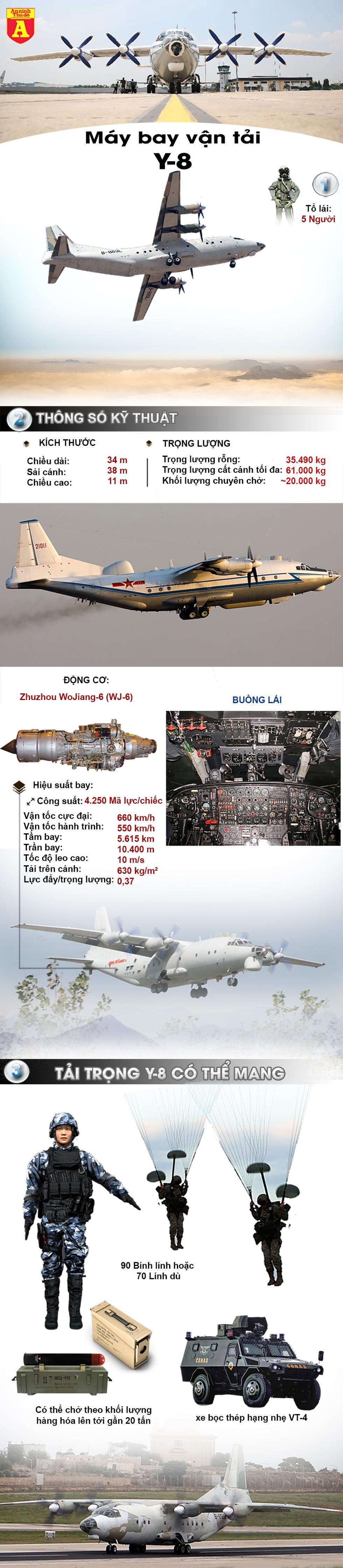 [Infographic] Chi tiết về vận tải cơ Trung Quốc sao chép từ Nga lao khỏi đường băng tại Myanmar - Ảnh 1