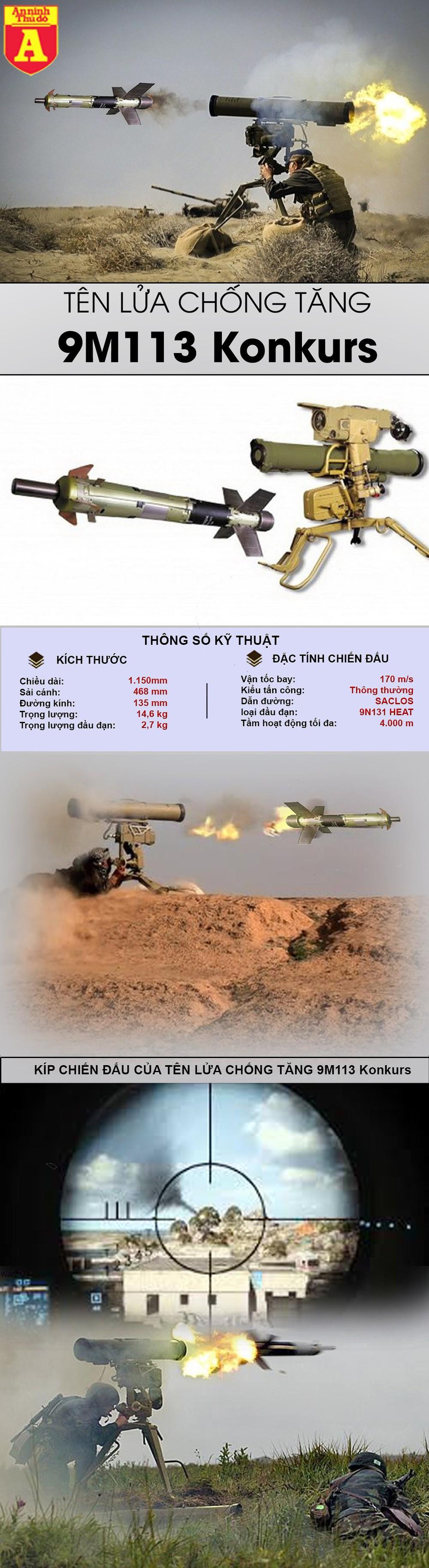 [Infographics] Loại tên lửa Liên Xô vừa khiến xe tăng T-90 Nga cháy đen  - Ảnh 1