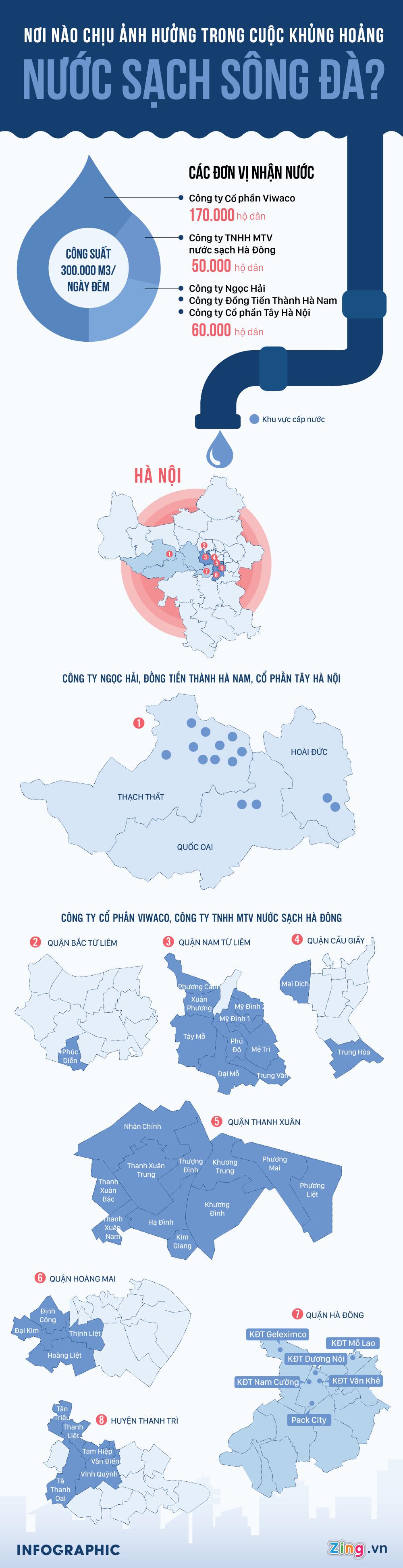 [Infographics] Nơi nào chịu ảnh hưởng trong cuộc khủng hoảng nước sạch sông Đà? - Ảnh 1