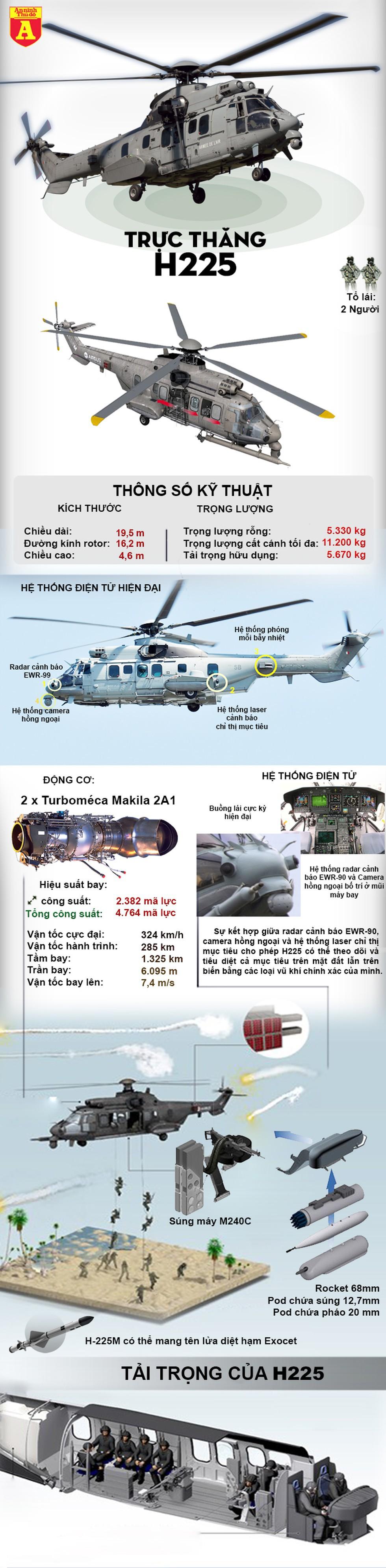[Infographics] Trực thăng đa nhiệm tốt nhất thế giới rơi xuống biển khi đang đưa người đi cấp cứu - Ảnh 1