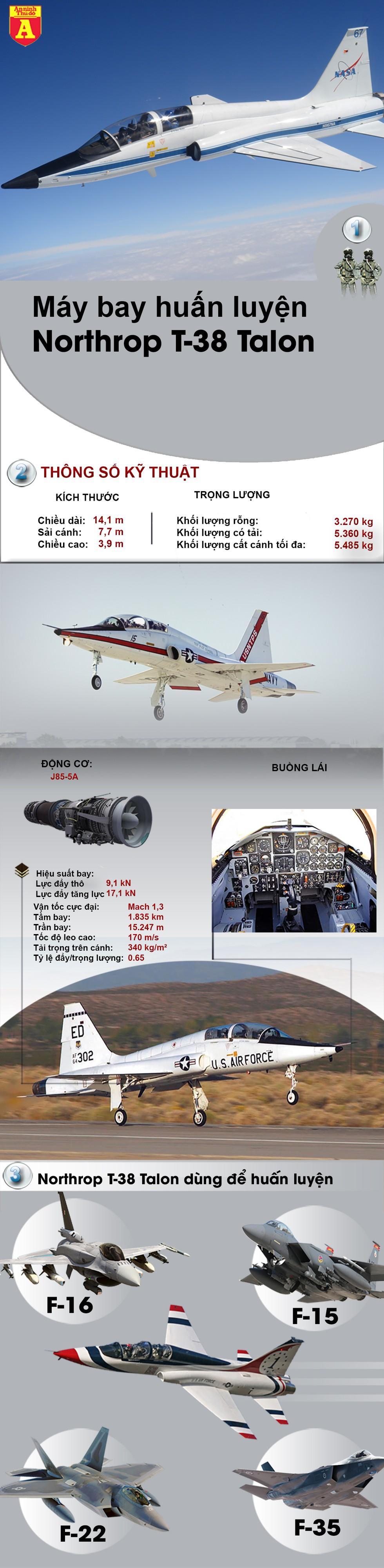 [Infographics] Máy bay huấn luyện con cưng liên tục lao đất, báo động đỏ cho Mỹ - Ảnh 1