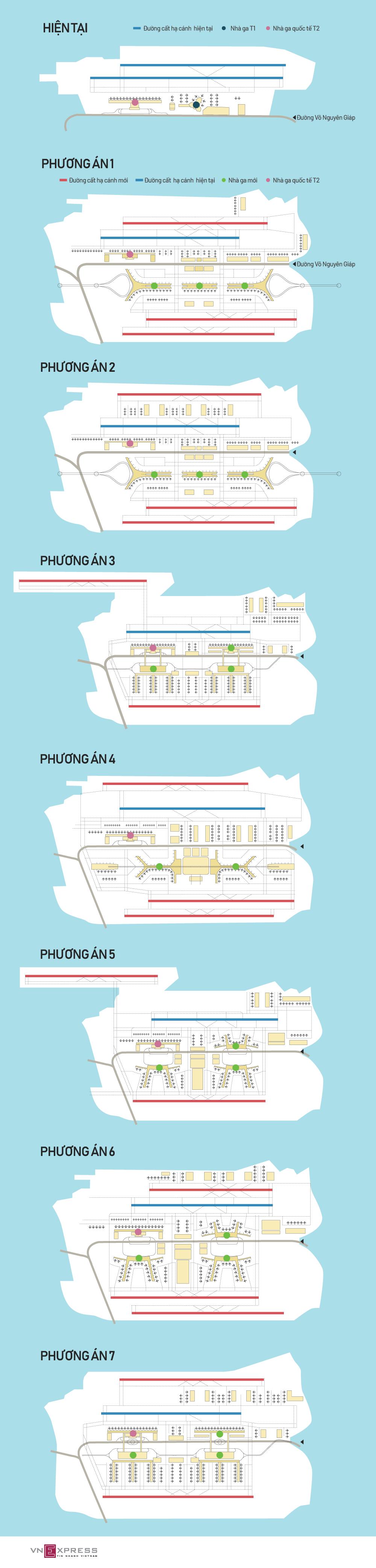 [Infographics] 7 phương án mở rộng sân bay Nội Bài  - Ảnh 1