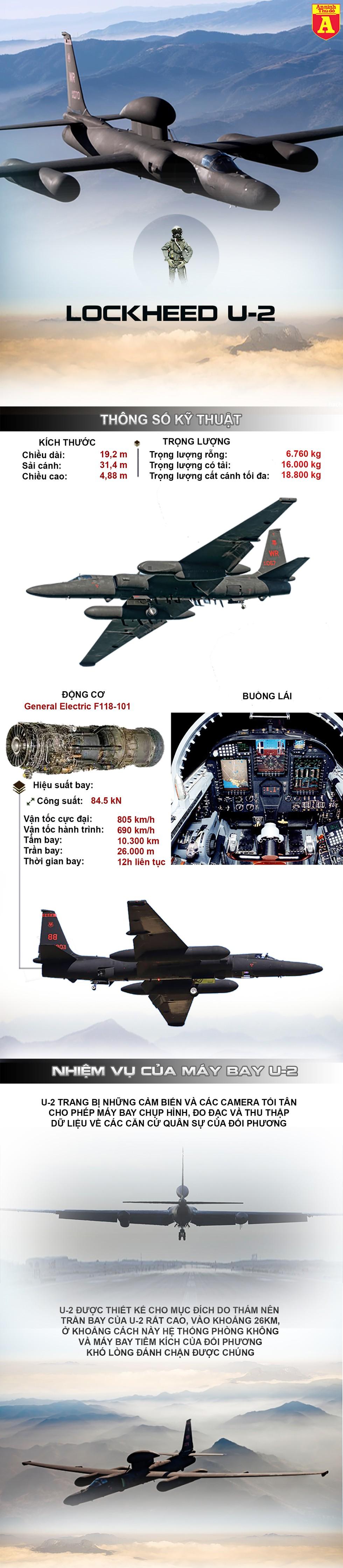 """[Infographics] """"Rồng già"""" Mỹ lập tức ẩn hiện sát Triều Tiên khi nước này bắn tên lửa - Ảnh 1"""