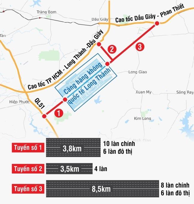 Tuyến số 3 kết nối sân bay Long Thành tới cao tốc Dầu Giây - Phan Thiết. Ảnh Novaland