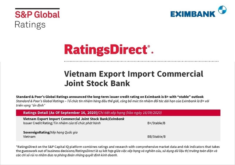 S&P Global giữ nguyên mức tín nhiệm B+ và triển vọng 'ổn định' đối với Eximbank. Ảnh EIB