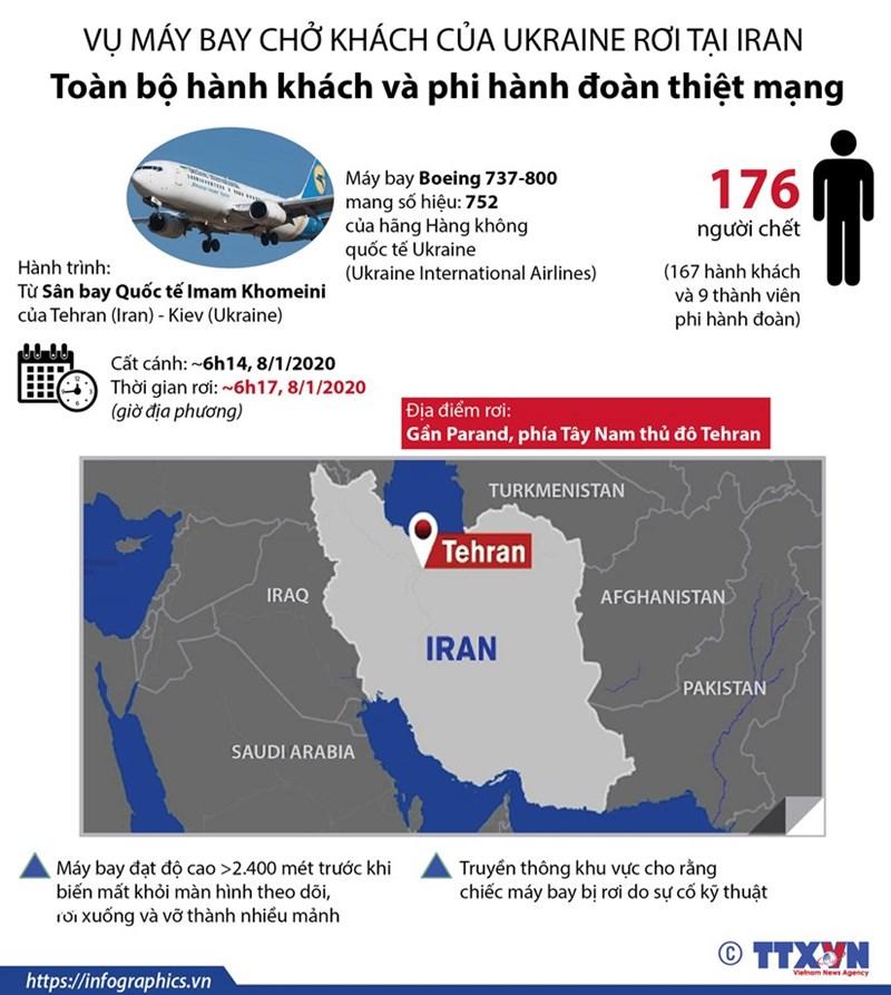 [Infographics] Máy bay của Ukraine rơi tại Iran: Không ai sống sót - Ảnh 1