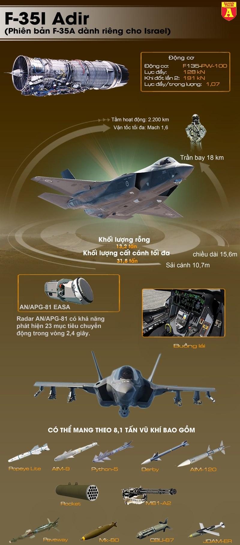 """[Infographics] """"Quái điểu"""" F-35I của Israel lại tiếp tục tung đòn tấn công - Ảnh 1"""