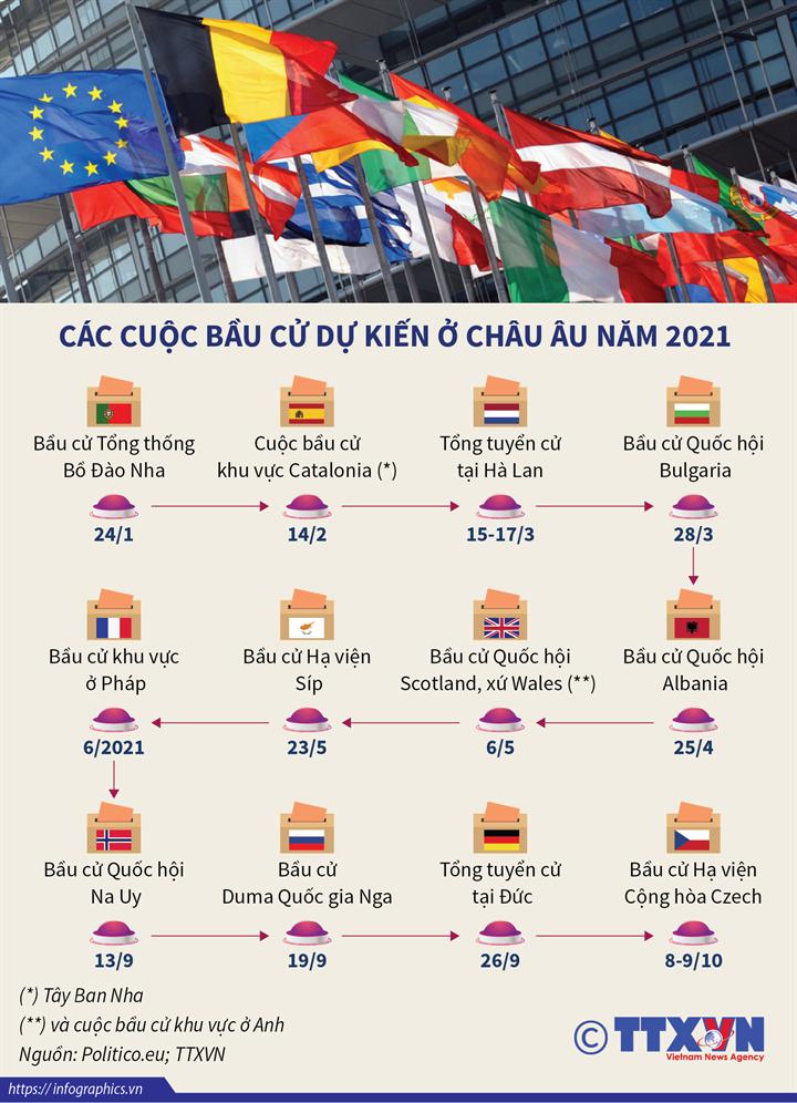 [Infographics] Các cuộc bầu cử dự kiến ở châu Âu năm 2021 - Ảnh 1