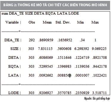 Nhân tố tác động đến hiệu quả hoạt động  của các ngân hàng thương mại Việt Nam - Ảnh 3
