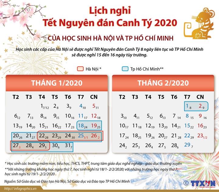 [Infographics] Lịch nghỉ Tết Nguyên đán Canh Tý 2020 của học sinh Hà Nội và TP. Hồ Chí Minh - Ảnh 1