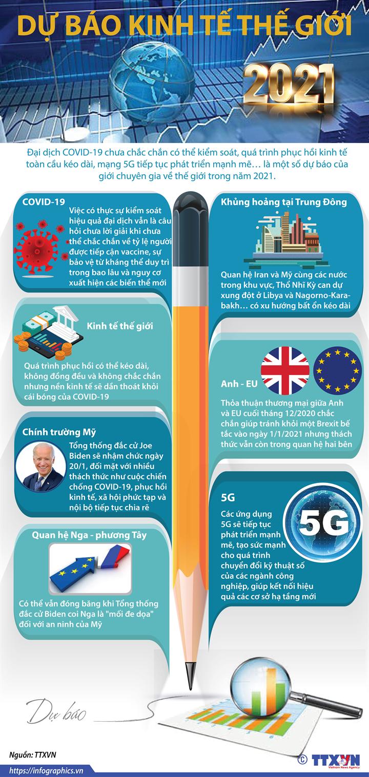 [Infographics] Dự báo thế giới trong năm 2021 - Ảnh 1