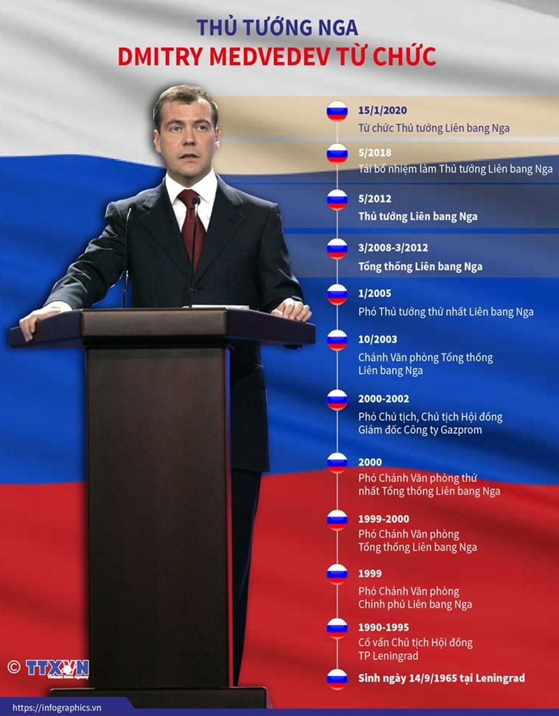 [Infographics] Thủ tướng Nga Dmitry Medvedev từ chức - Ảnh 1
