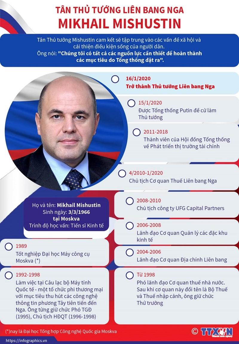 [Infographics] Tân thủ tướng Liên bang Nga Mikhail Mishustin - Ảnh 1