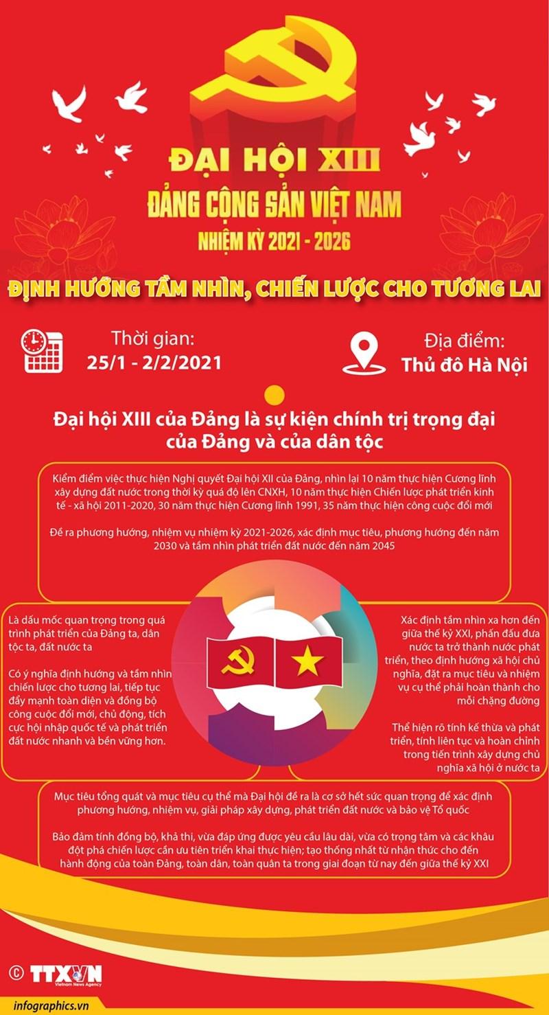 [Infographics] Vai trò, ý nghĩa của Đại hội đại biểu toàn quốc lần thứ XIII của Đảng - Ảnh 1