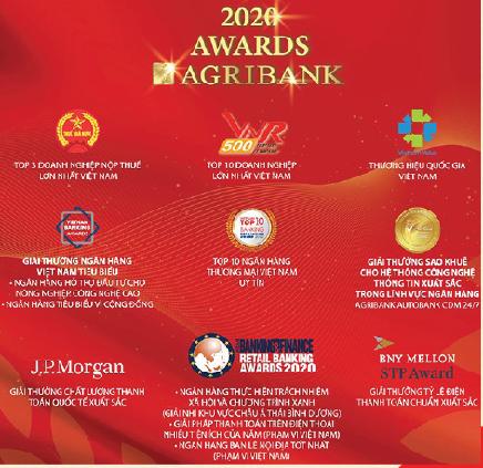 Agribank – Định chế tài chính chủ lực trên thị trường  nông nghiệp, nông thôn - Ảnh 1