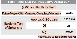 Kiểm soát chi đầu tư xây dựng cơ bản  từ nguồn ngân sách tại KBNN Thừa Thiên - Huế - Ảnh 1