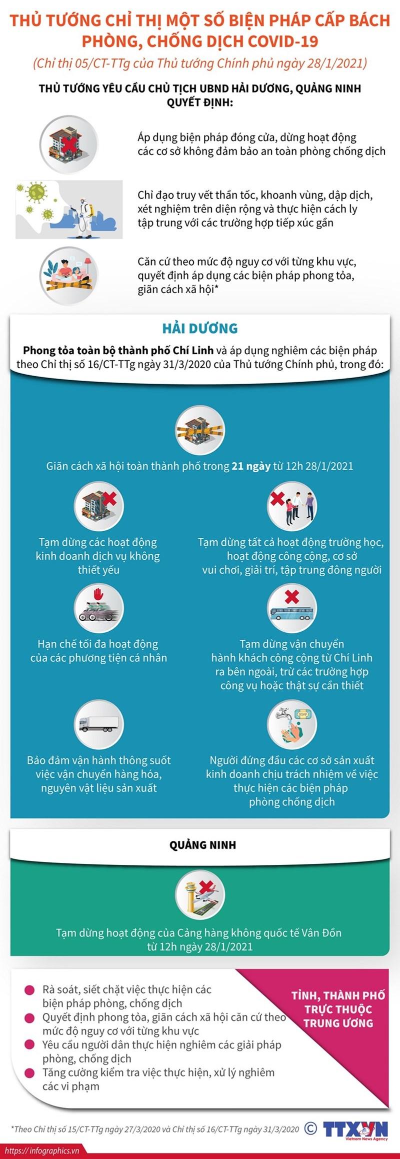 [Infographics] Thủ tướng chỉ thị một số biện pháp cấp bách phòng, chống dịch Covid-19 - Ảnh 1