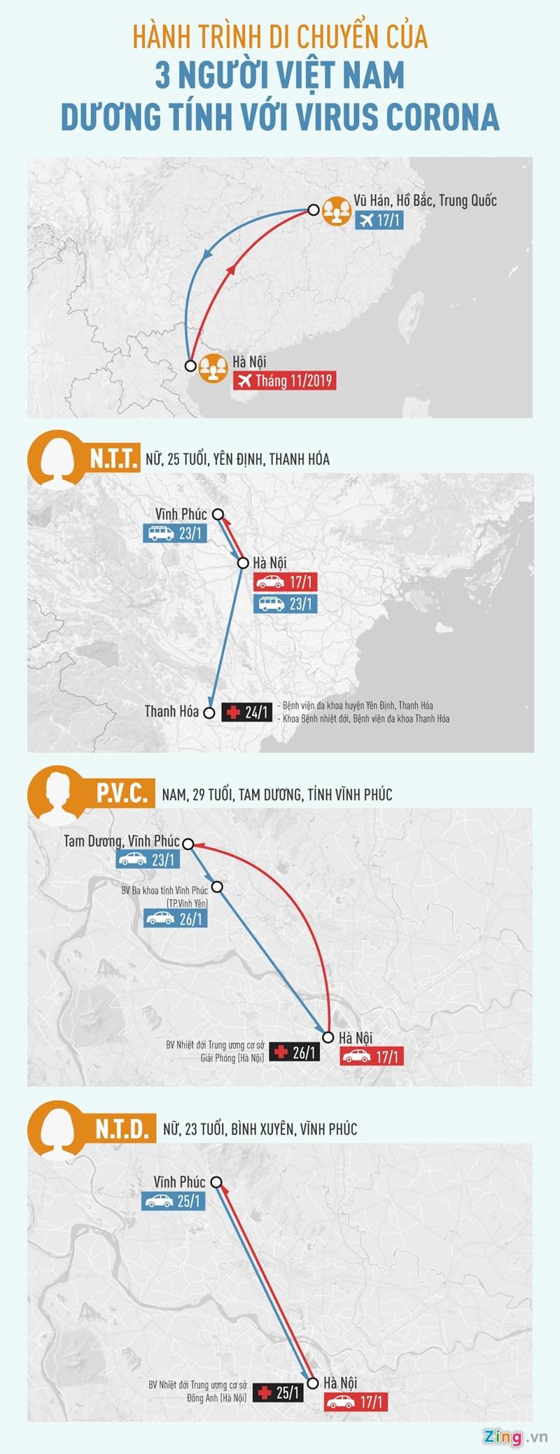 [Infographics] 3 người Việt nhiễm corona đã đi nhiều nơi, gặp nhiều người - Ảnh 1