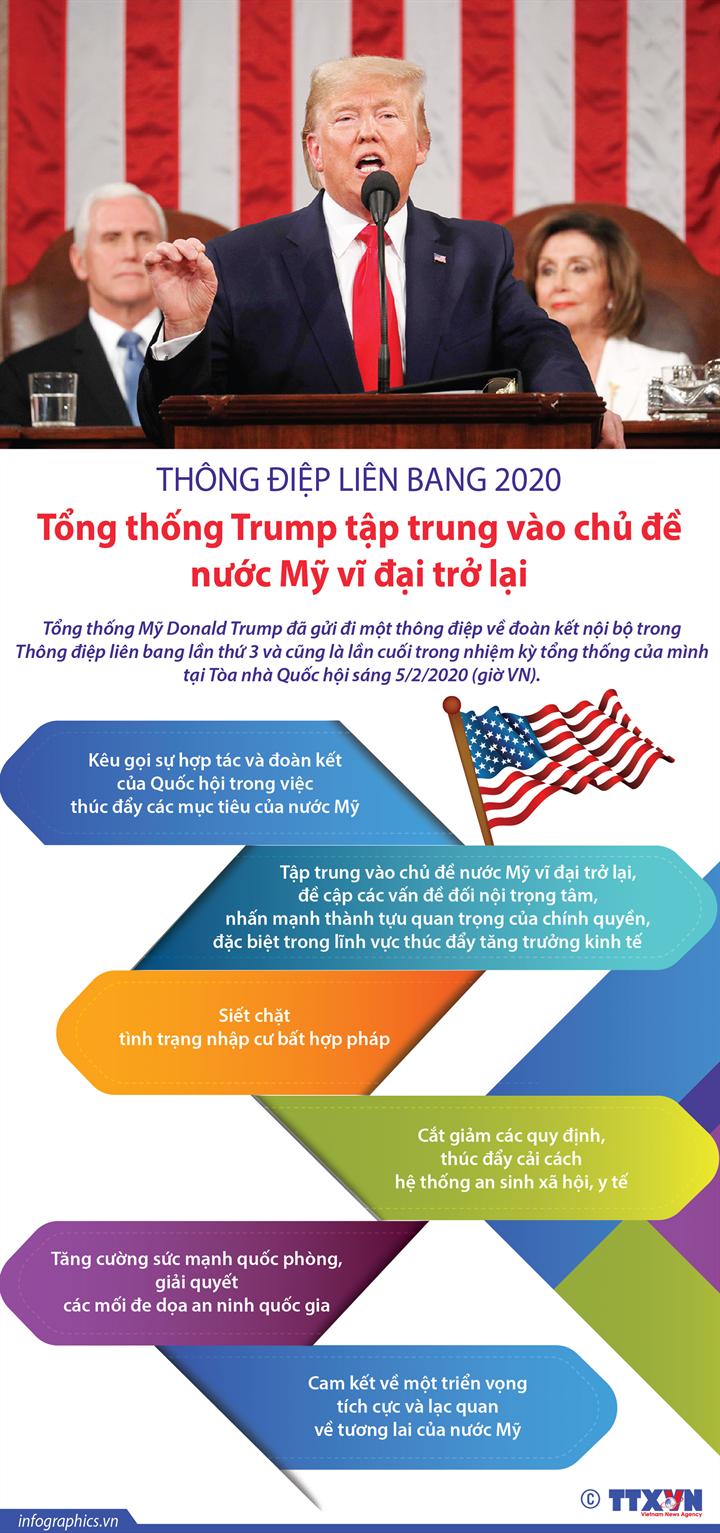 [Infographics] Tổng thống Trump tập trung vào chủ đề nước Mỹ vĩ đại trở lại trong thông điệp liên bang 2020  - Ảnh 1
