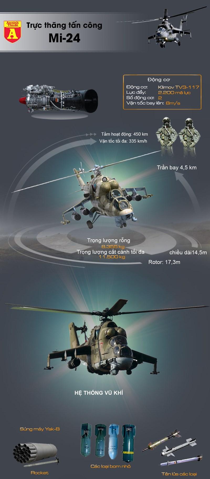 """[Infographics] """"Xe tăng bay"""" Mi-24 Nga bất ngờ xuất hiện trong căn cứ Mỹ - Ảnh 1"""