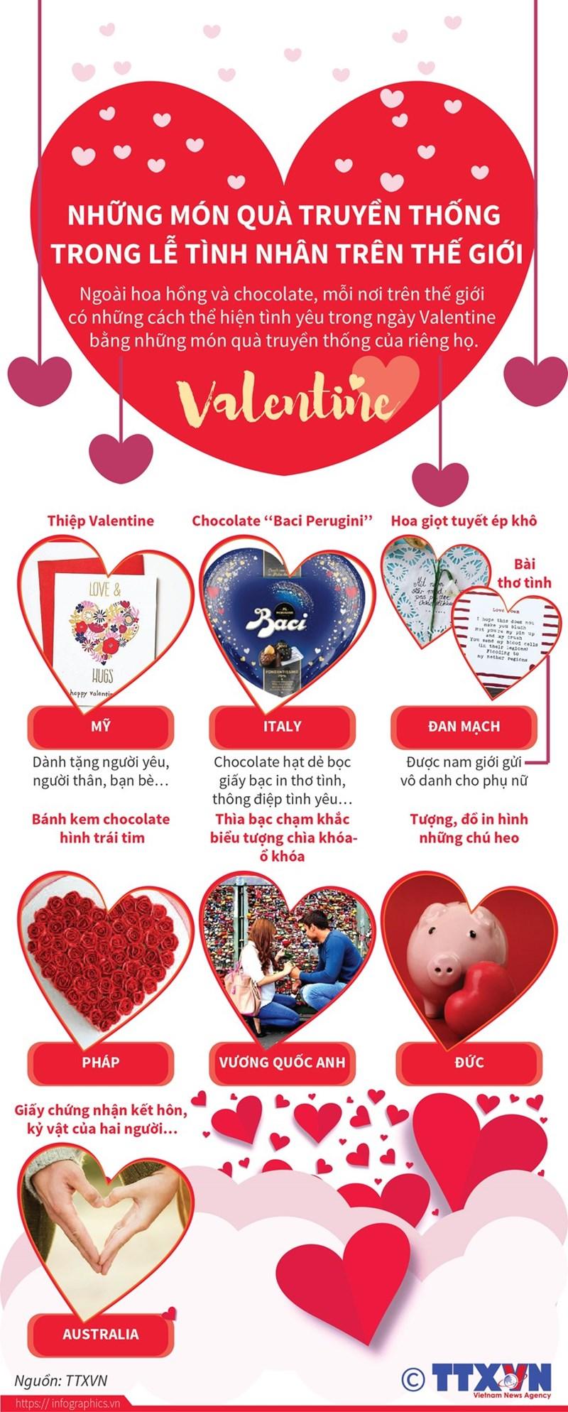 [Infographics] Những món quà truyền thống lễ tình nhân trên thế giới - Ảnh 1