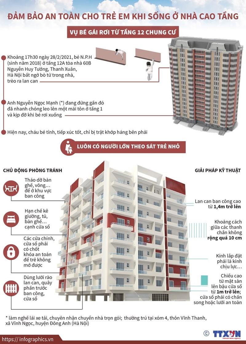 [Infographics] Cần làm gì để đảm bảo an toàn cho trẻ em khi sống ở nhà cao tầng? - Ảnh 1