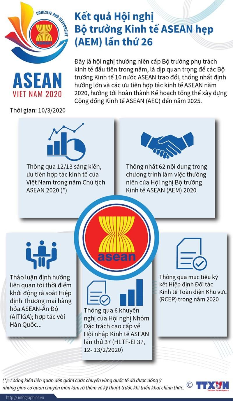 [Infographics] Kết quả Hội nghị Bộ trưởng Kinh tế ASEAN hẹp AEM lần thứ 26 - Ảnh 1