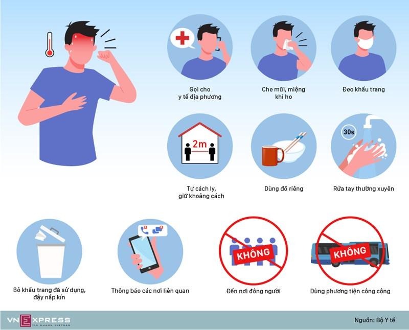 [Infographics] Những điều cần làm nếu nghi nhiễm nCoV  - Ảnh 1