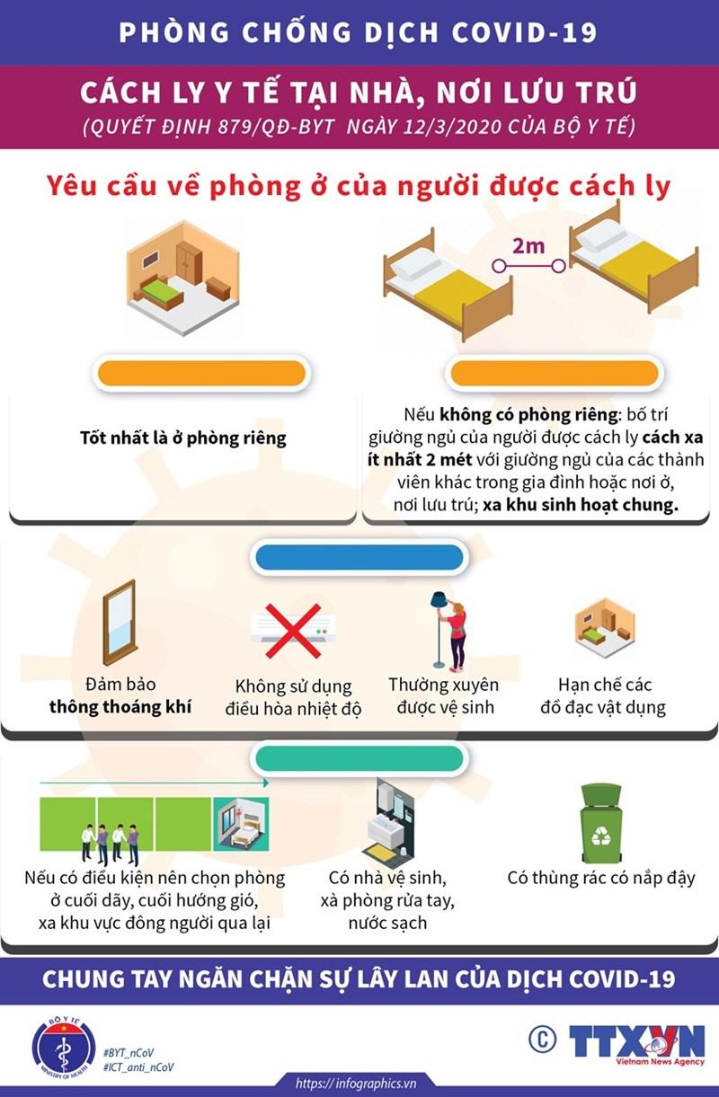 [Infographics] Những điều cần biết về việc cách ly vì dịch COVID-19 - Ảnh 2