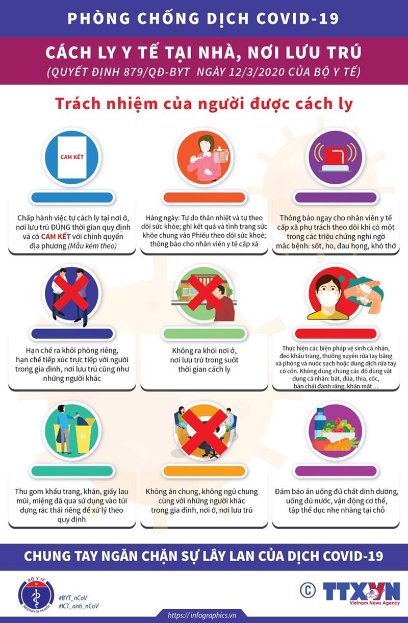 [Infographics] Những điều cần biết về việc cách ly vì dịch COVID-19 - Ảnh 3
