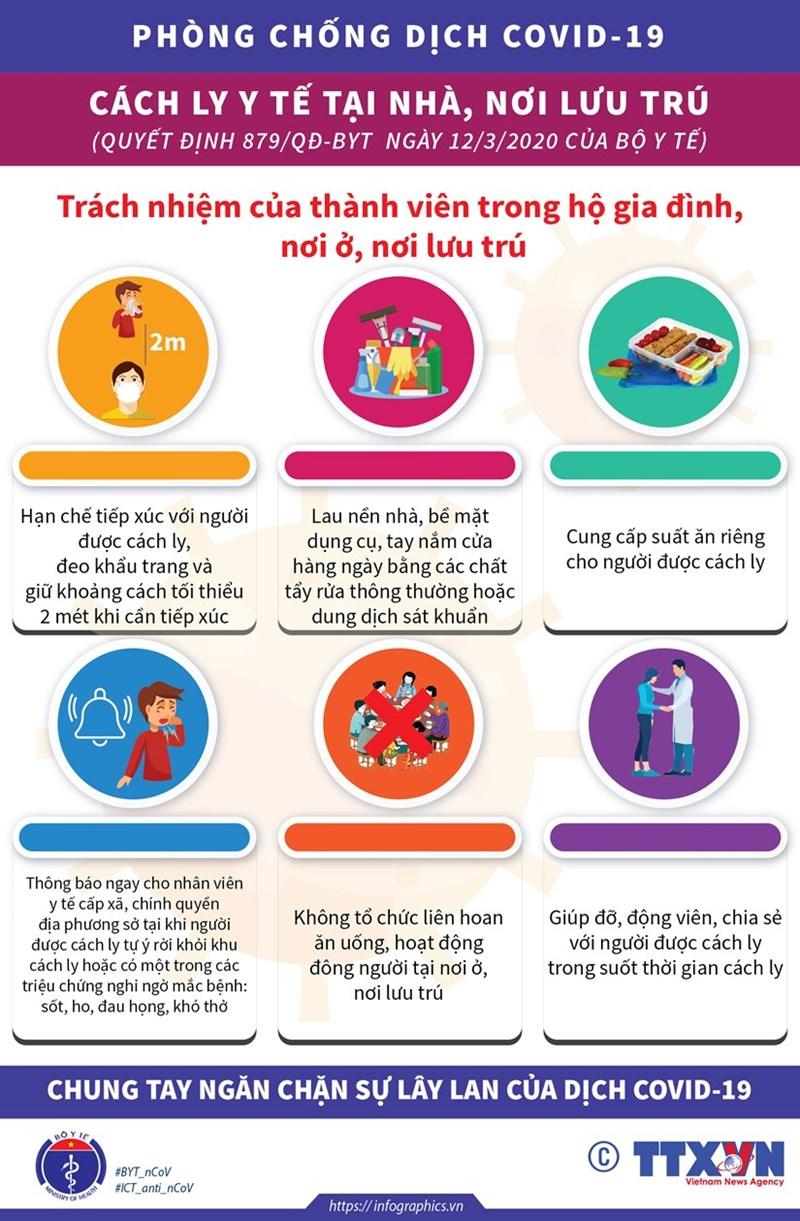 [Infographics] Những điều cần biết về việc cách ly vì dịch COVID-19 - Ảnh 4